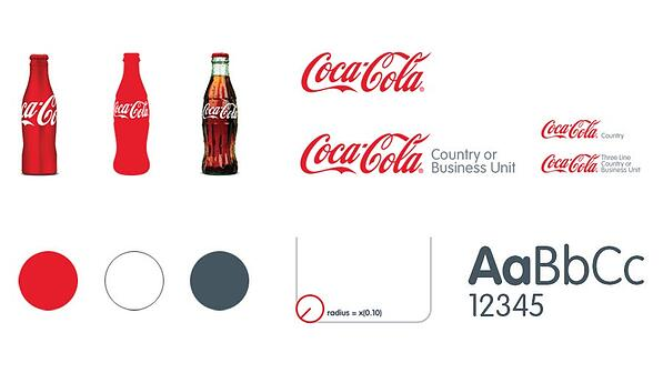 Coca-Cola Brand Style Guide (Source: John L. Nguyen)